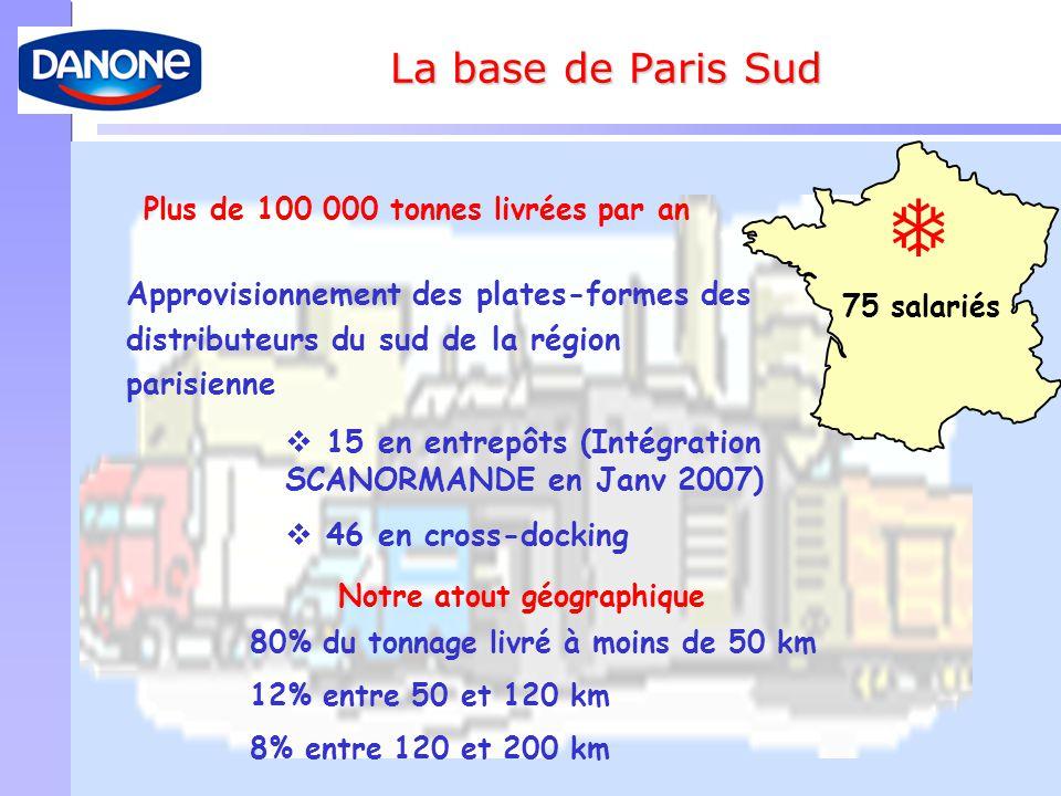La base de Paris Sud 80% du tonnage.  Plus de 100 000 tonnes livrées par an.