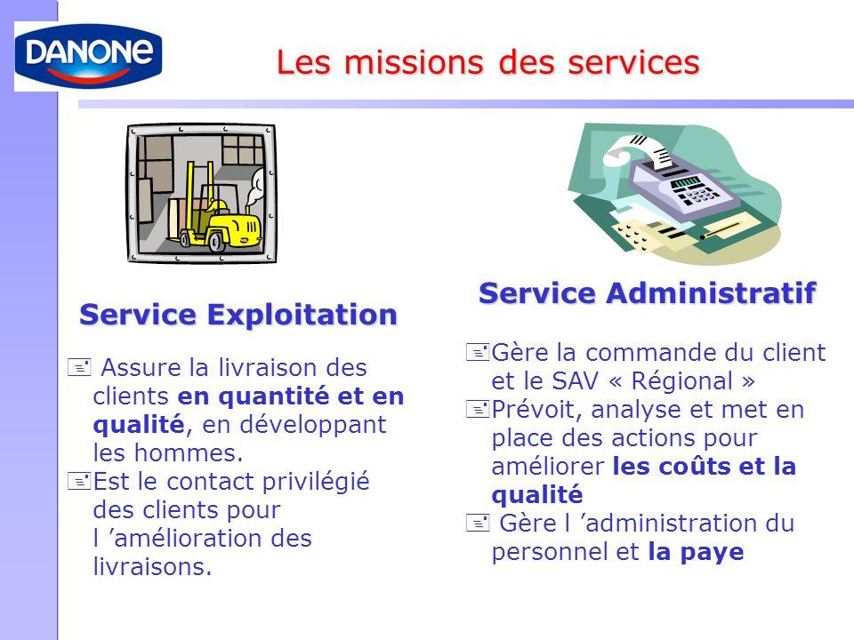 Les missions des services