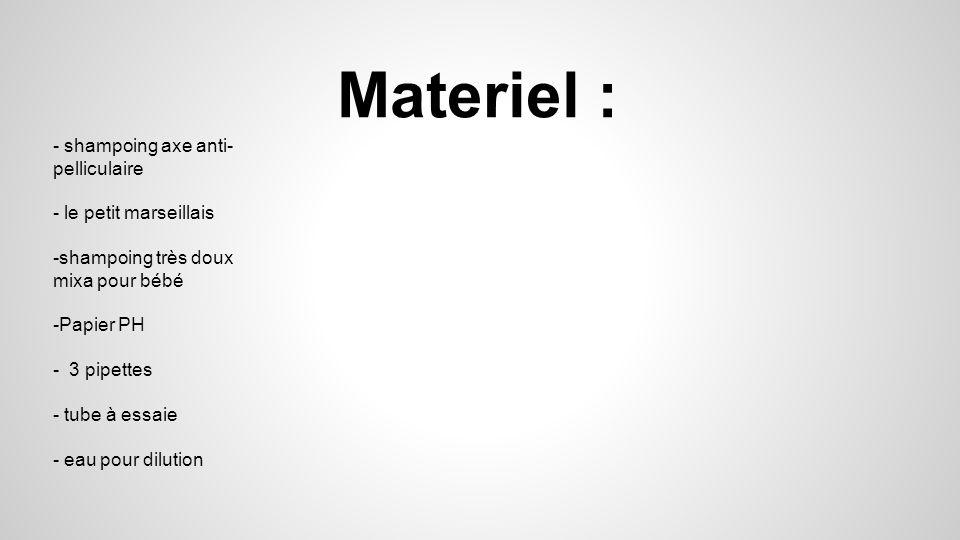 Materiel : - shampoing axe anti-pelliculaire - le petit marseillais
