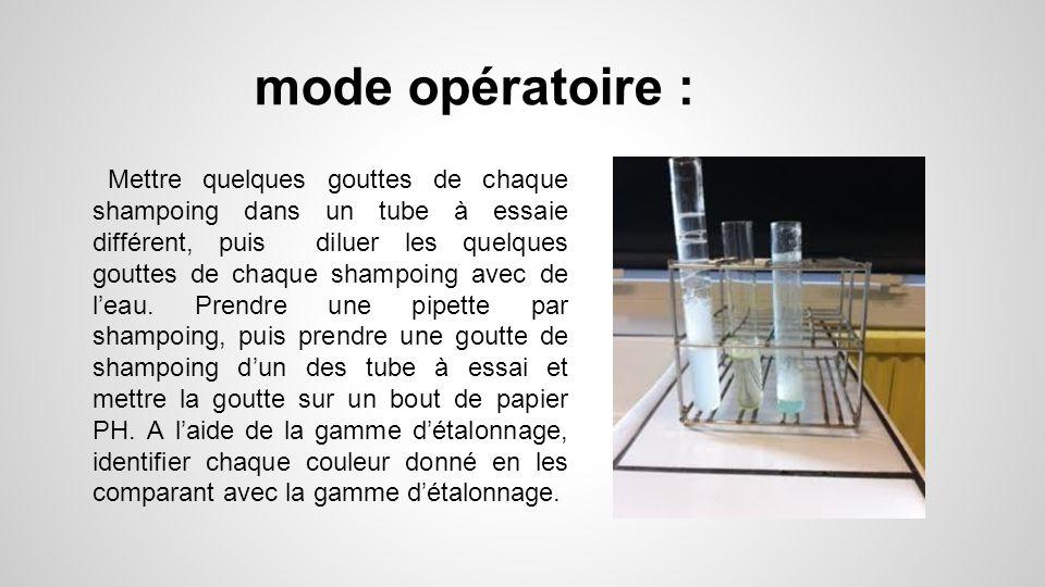 mode opératoire :