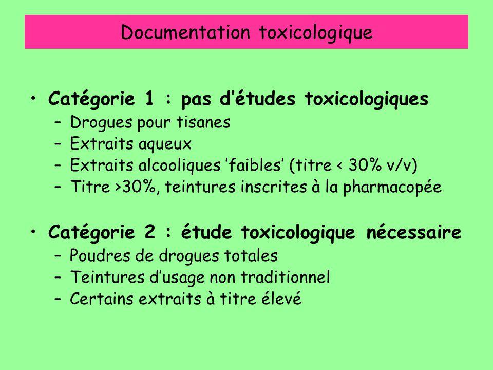 Documentation toxicologique