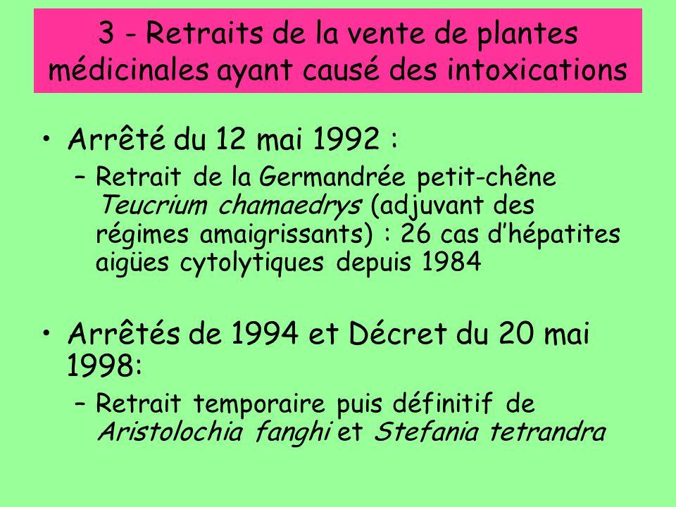 Arrêtés de 1994 et Décret du 20 mai 1998: