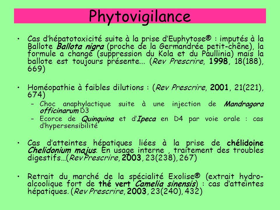 Phytovigilance