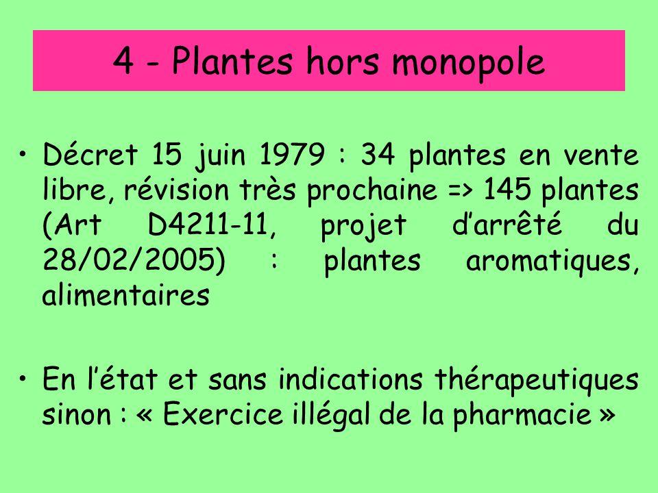 4 - Plantes hors monopole