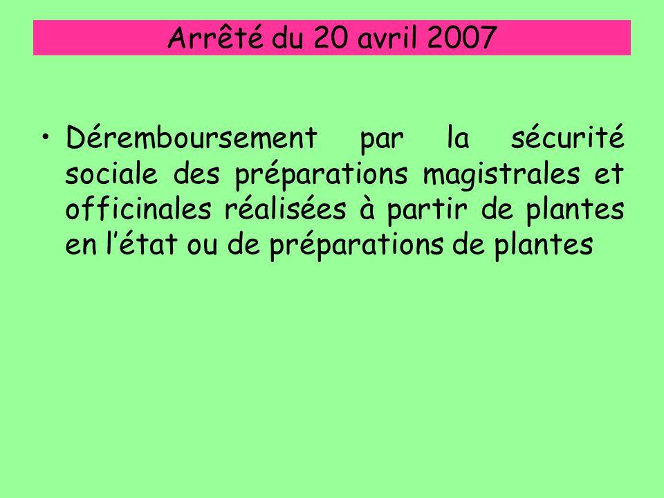Arrêté du 20 avril 2007