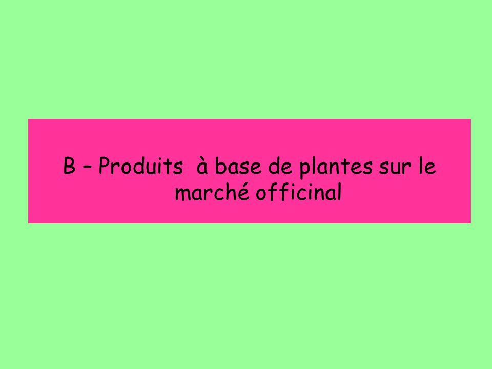 B – Produits à base de plantes sur le marché officinal