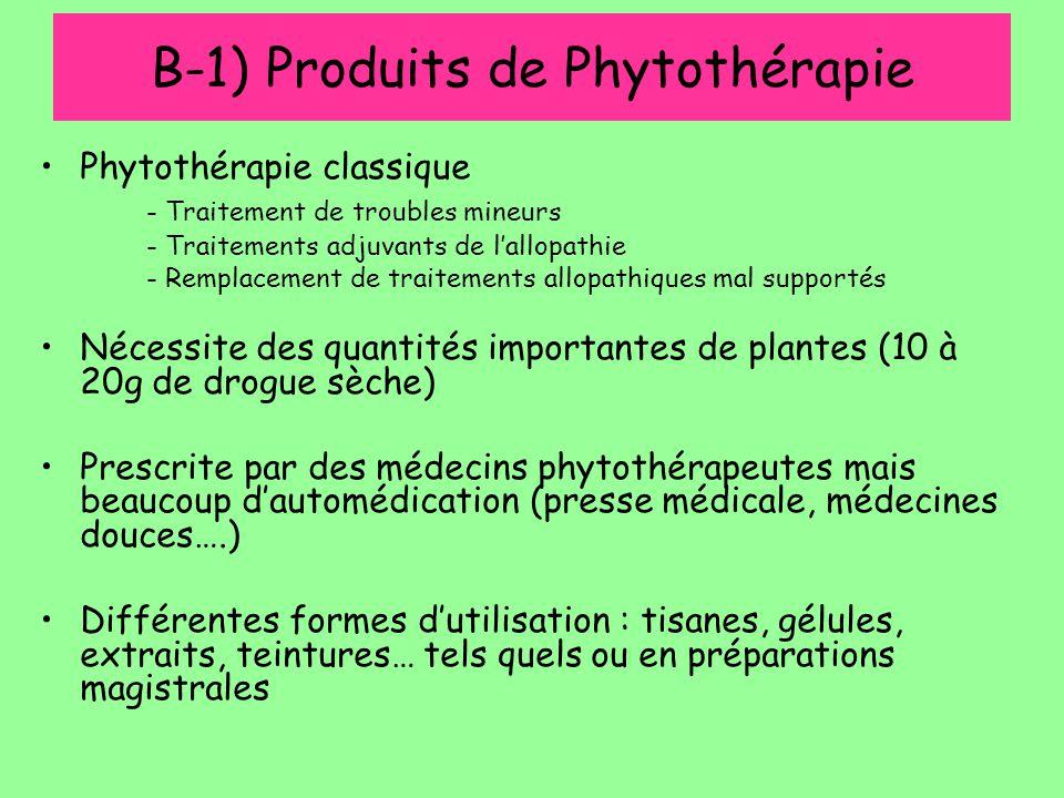 B-1) Produits de Phytothérapie