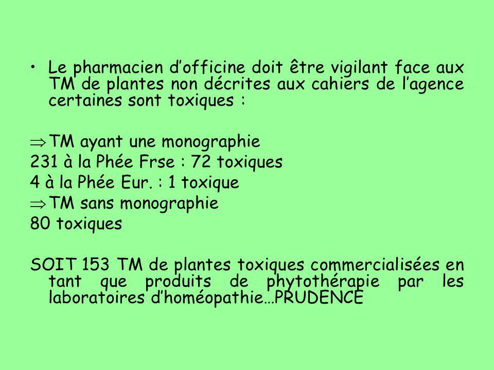 Le pharmacien d'officine doit être vigilant face aux TM de plantes non décrites aux cahiers de l'agence certaines sont toxiques :