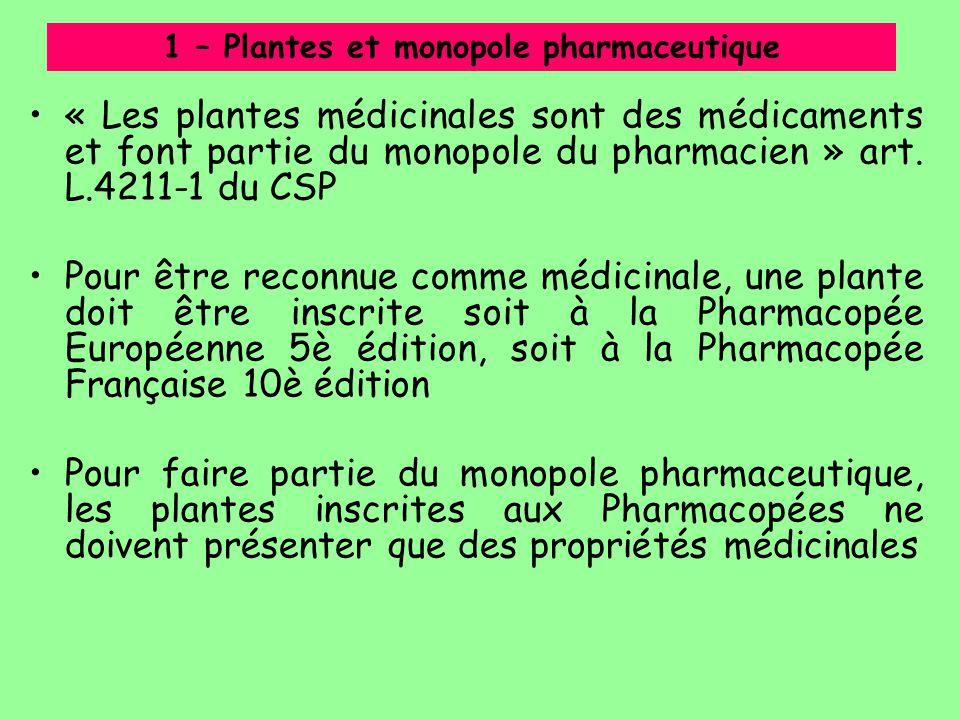 1 – Plantes et monopole pharmaceutique