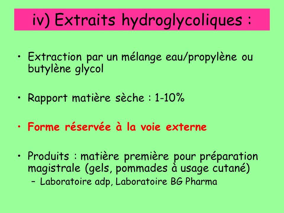 iv) Extraits hydroglycoliques :