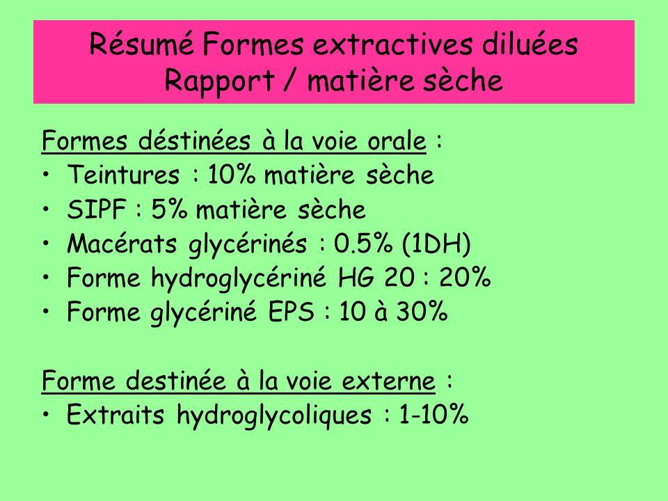 Résumé Formes extractives diluées Rapport / matière sèche