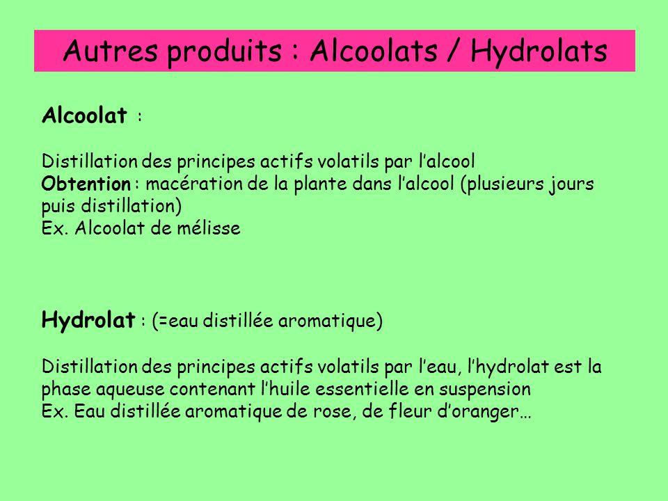 Autres produits : Alcoolats / Hydrolats