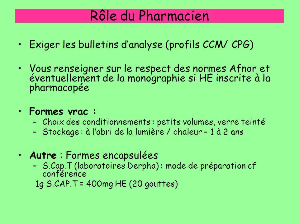 Rôle du Pharmacien Exiger les bulletins d'analyse (profils CCM/ CPG)