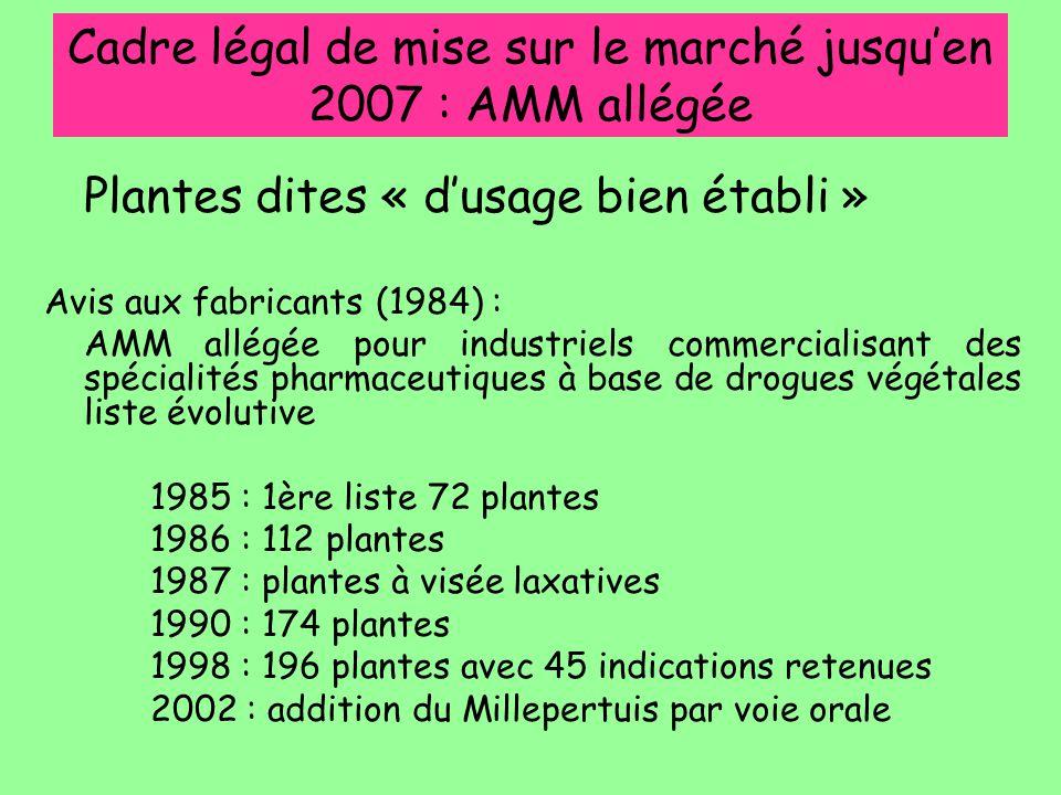 Cadre légal de mise sur le marché jusqu'en 2007 : AMM allégée
