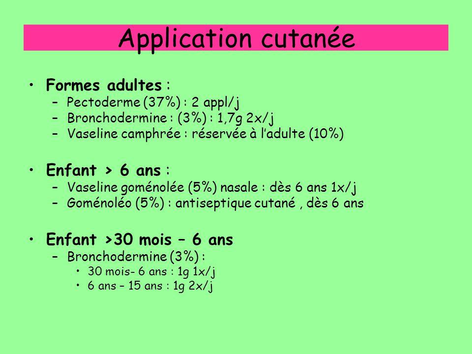 Application cutanée Formes adultes : Enfant > 6 ans :