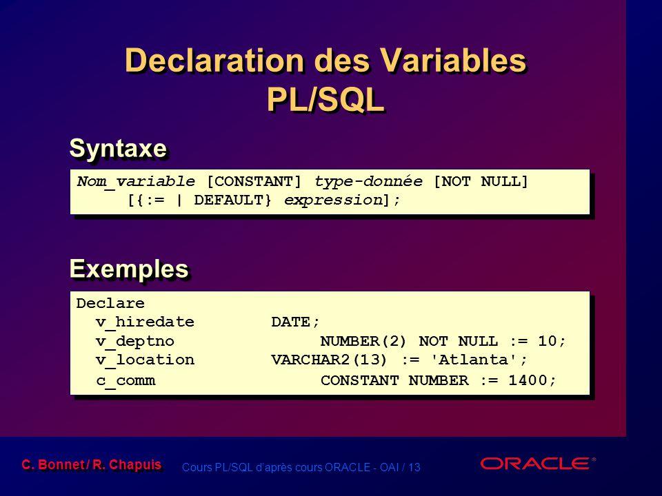 Declaration des Variables PL/SQL