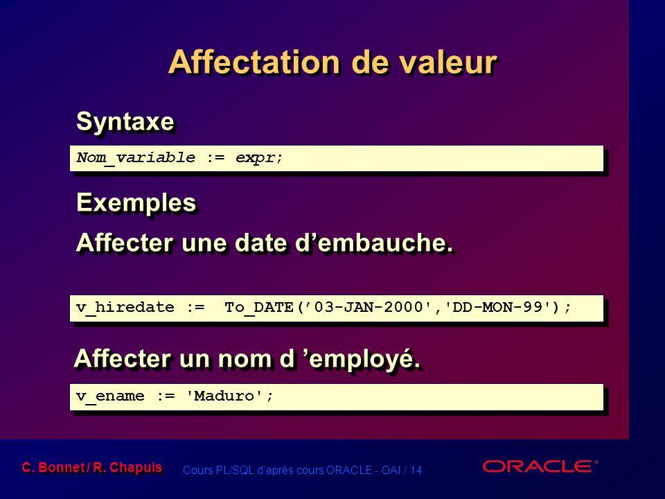 Affectation de valeur Syntaxe Exemples Affecter une date d'embauche.