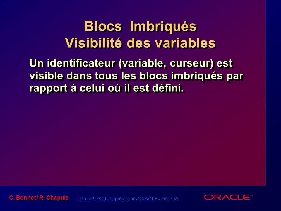 Blocs Imbriqués Visibilité des variables