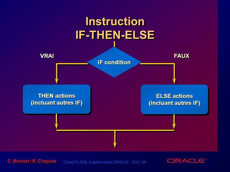 Instruction IF-THEN-ELSE