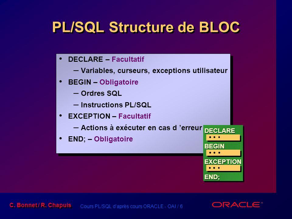 PL/SQL Structure de BLOC