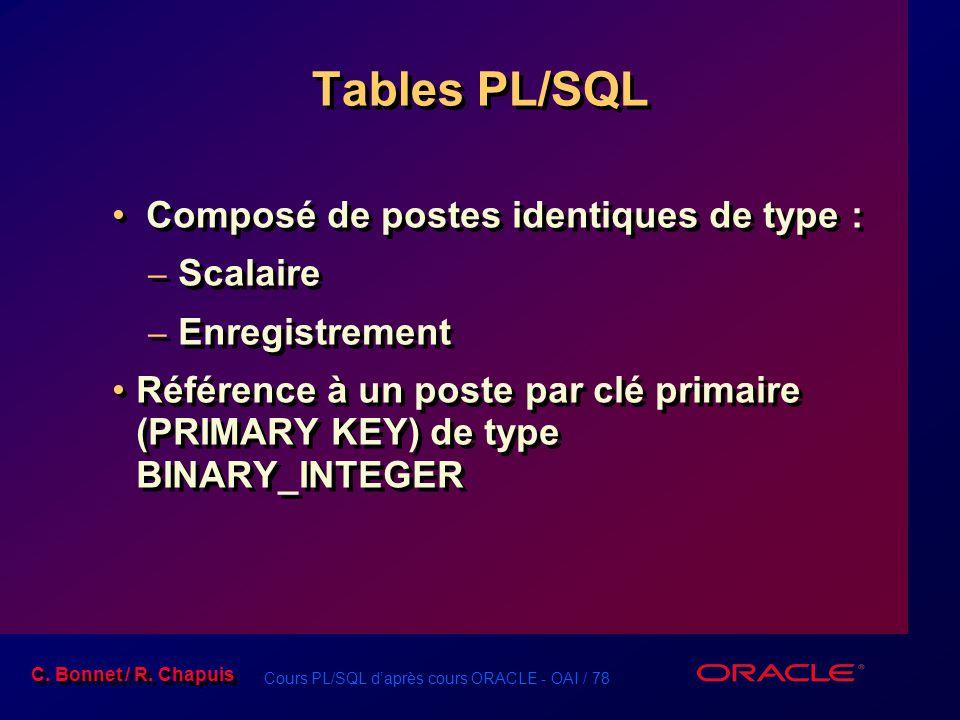 Tables PL/SQL Composé de postes identiques de type : Scalaire
