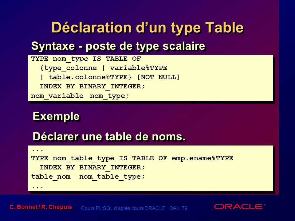 Déclaration d'un type Table