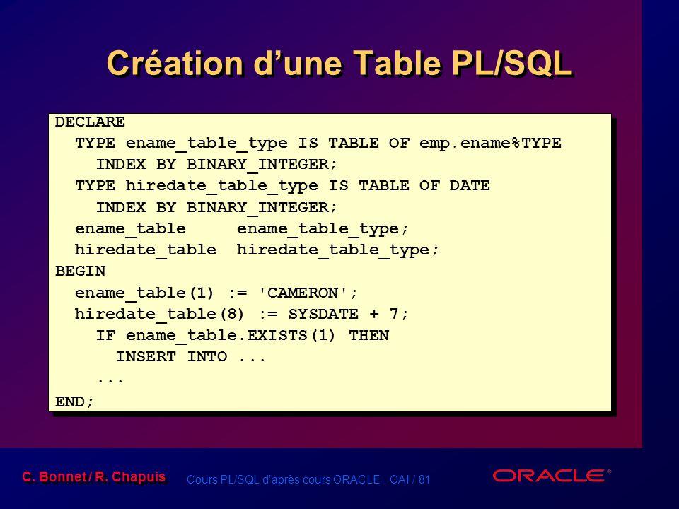Création d'une Table PL/SQL