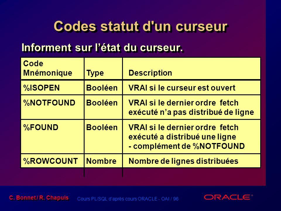Codes statut d un curseur