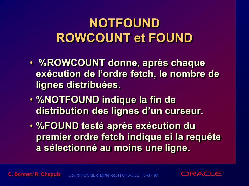 NOTFOUND ROWCOUNT et FOUND