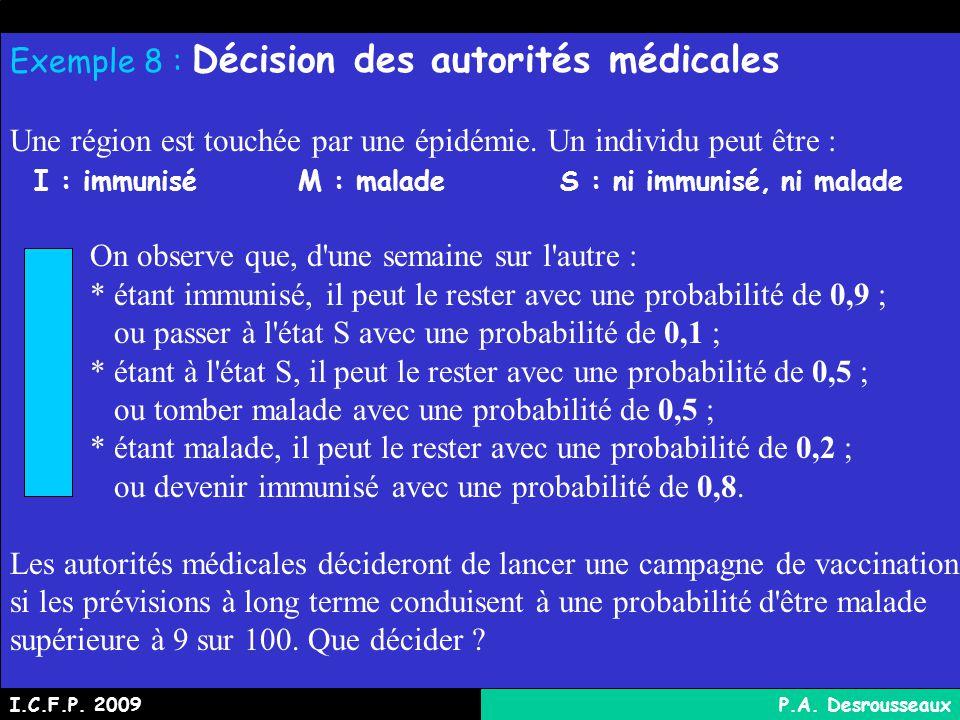 Exemple 8 : Décision des autorités médicales
