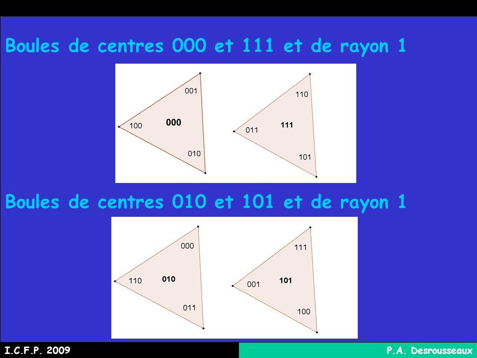 Boules de centres 000 et 111 et de rayon 1