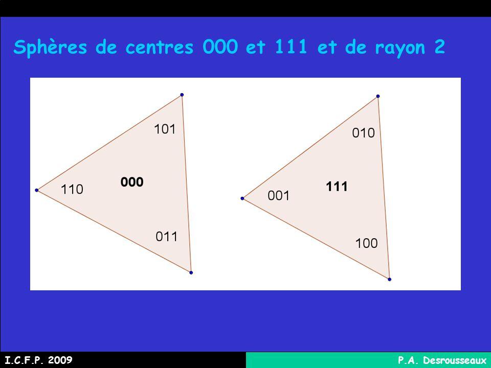 Sphères de centres 000 et 111 et de rayon 2