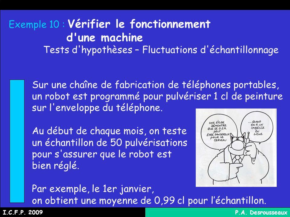 d une machine Exemple 10 : Vérifier le fonctionnement