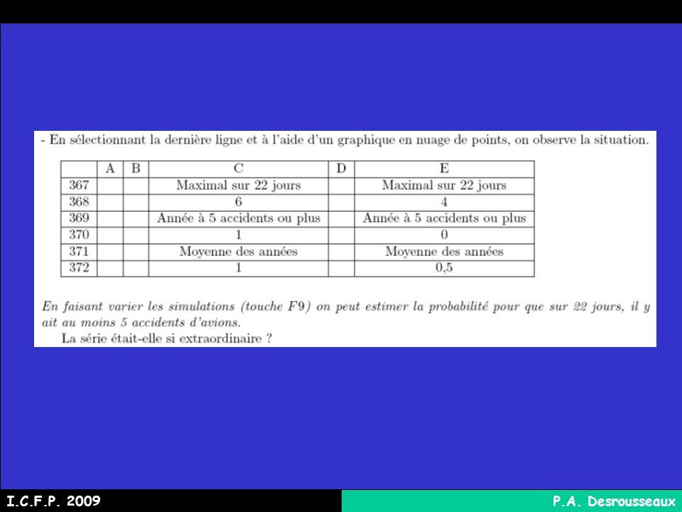 I.C.F.P. 2009 P.A. Desrousseaux