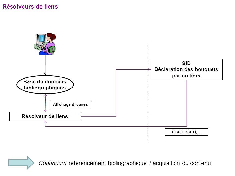 Déclaration des bouquets par un tiers Base de données bibliographiques