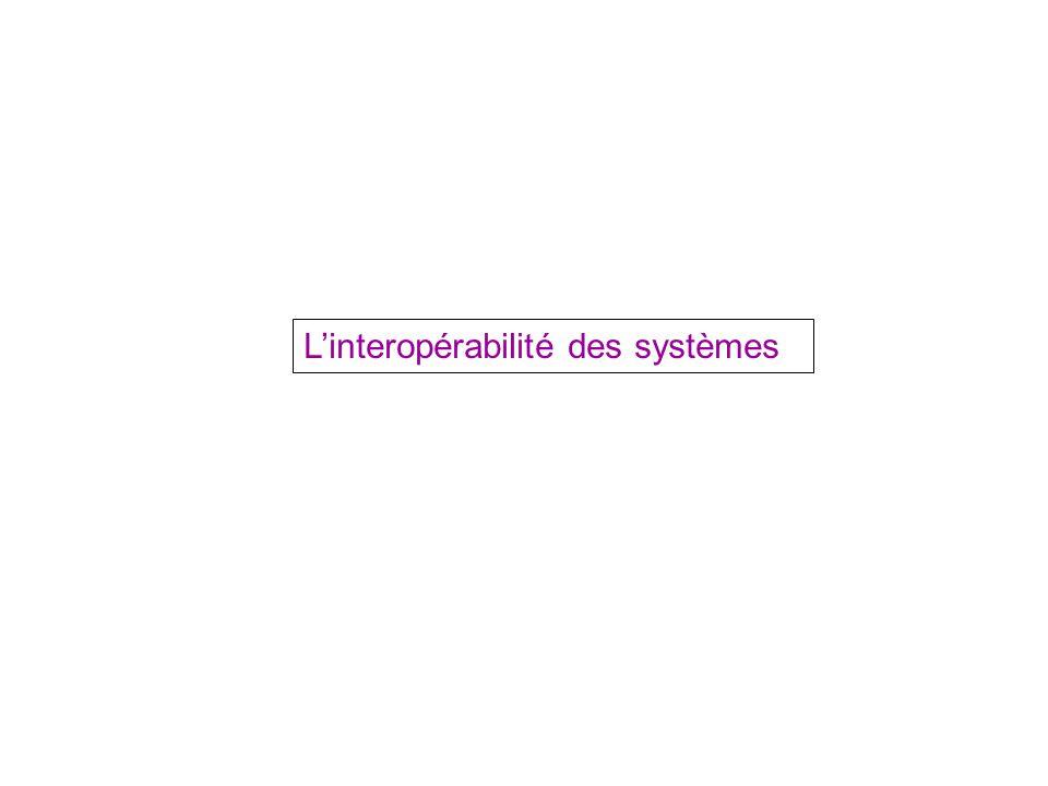 L'interopérabilité des systèmes