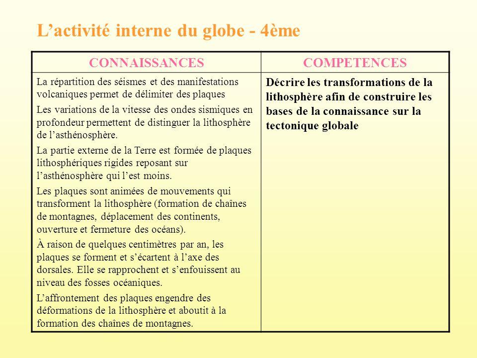L'activité interne du globe - 4ème