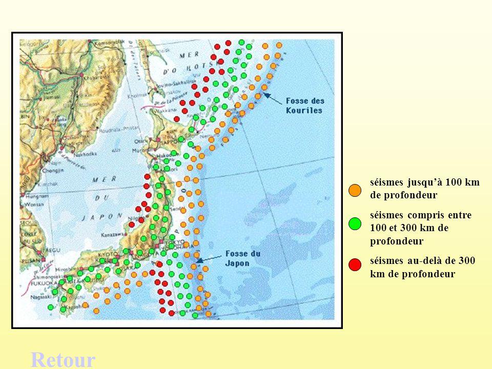Retour séismes jusqu'à 100 km de profondeur
