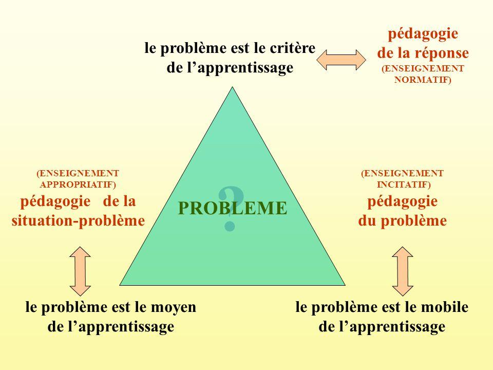 PROBLEME pédagogie de la réponse
