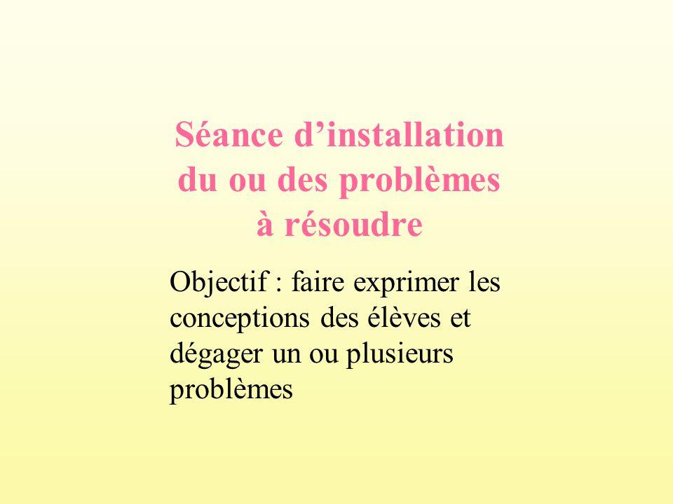 Séance d'installation du ou des problèmes à résoudre
