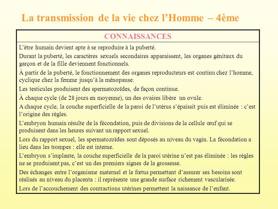 La transmission de la vie chez l'Homme – 4ème
