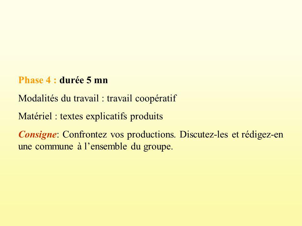 Phase 4 : durée 5 mn Modalités du travail : travail coopératif. Matériel : textes explicatifs produits.