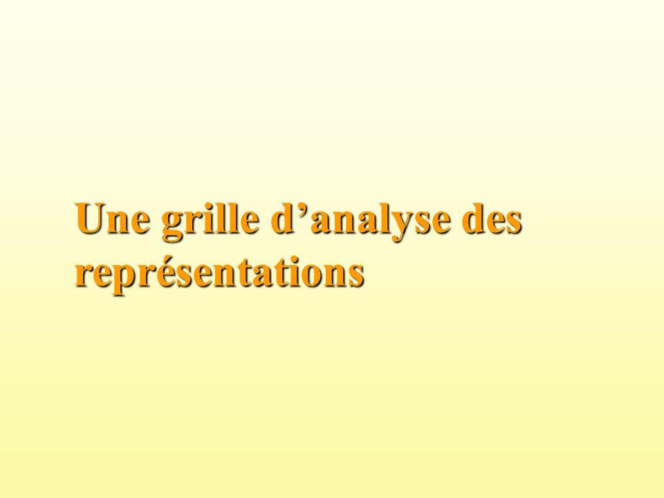 Une grille d'analyse des représentations
