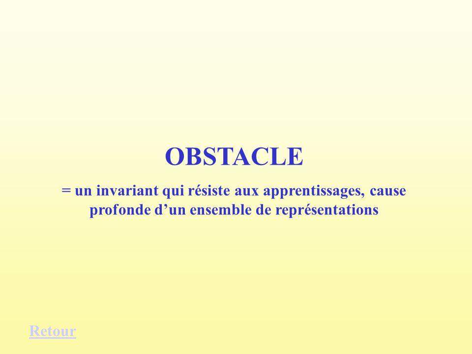 OBSTACLE = un invariant qui résiste aux apprentissages, cause profonde d'un ensemble de représentations.