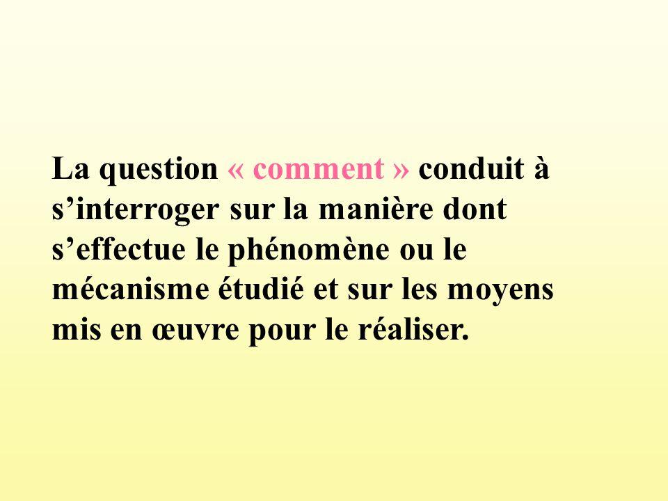 La question « comment » conduit à s'interroger sur la manière dont s'effectue le phénomène ou le mécanisme étudié et sur les moyens mis en œuvre pour le réaliser.