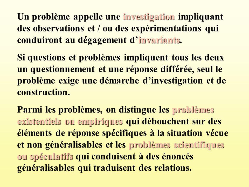 Un problème appelle une investigation impliquant des observations et / ou des expérimentations qui conduiront au dégagement d'invariants.