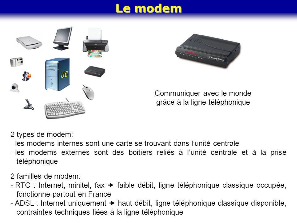 Communiquer avec le monde grâce à la ligne téléphonique
