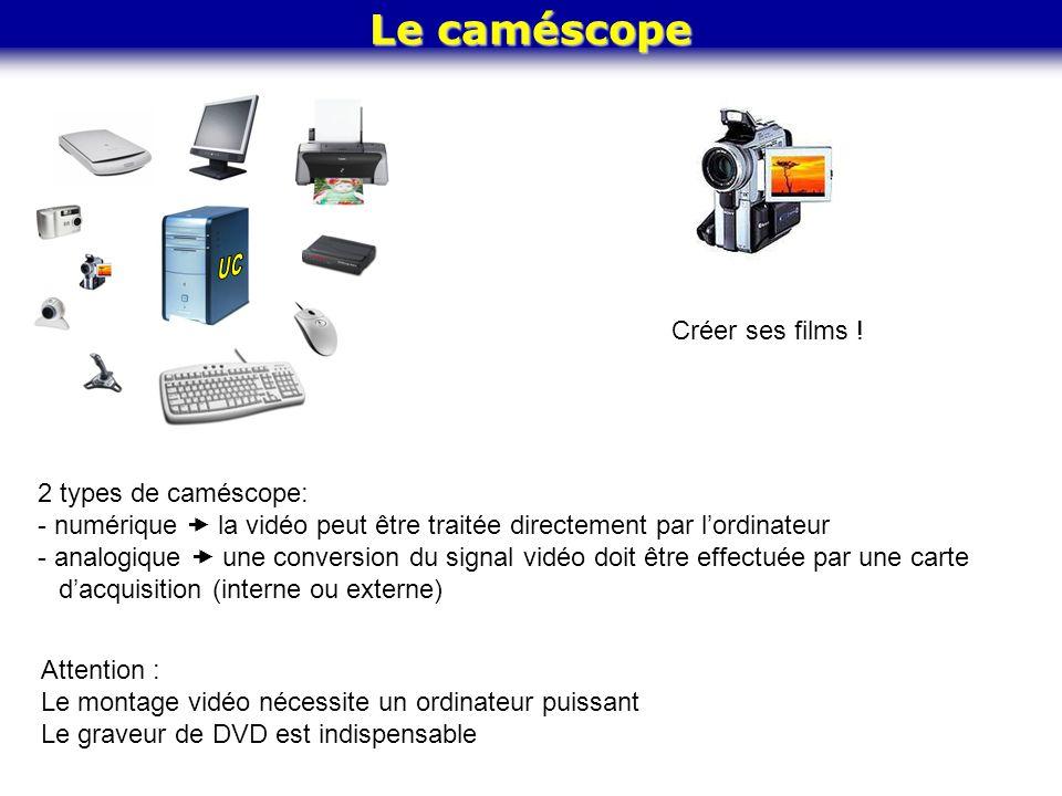 UC Le caméscope Créer ses films ! 2 types de caméscope: