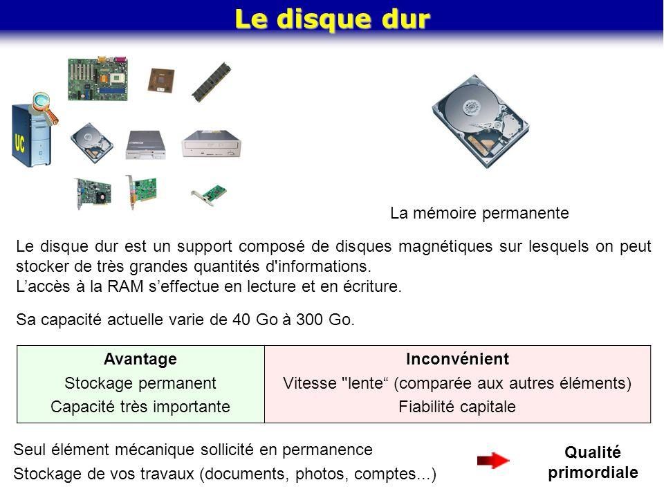UC Le disque dur La mémoire permanente