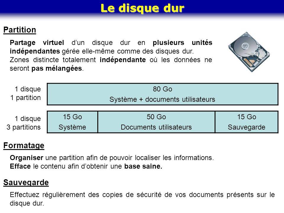 Le disque dur Partition Formatage Sauvegarde